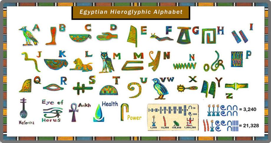 name in hieroglyphics